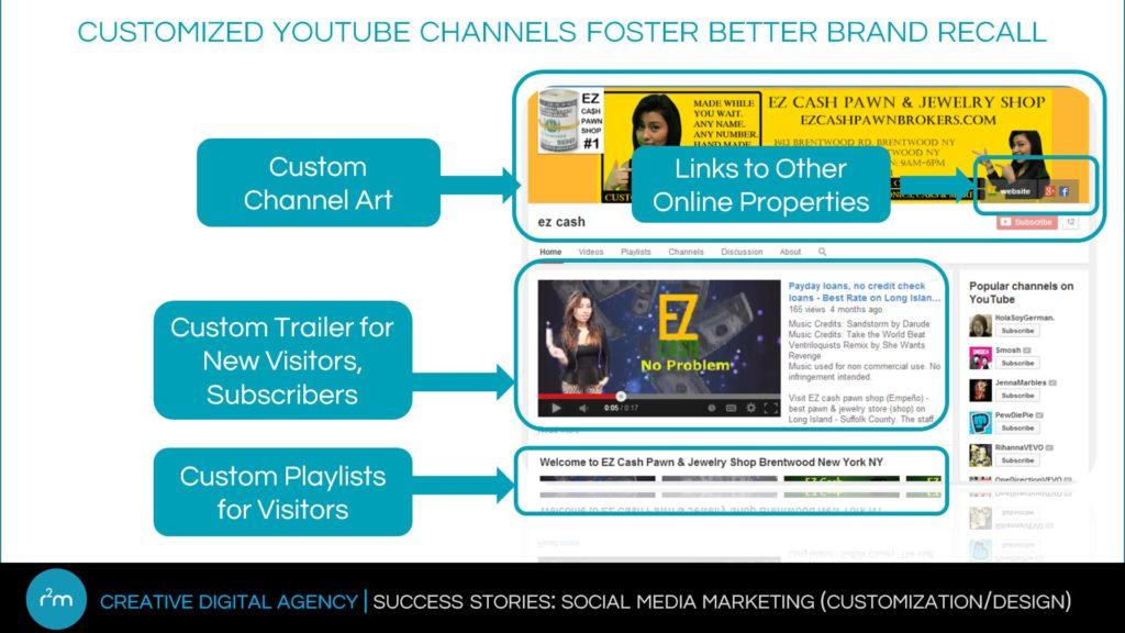 social media marketing services uniondale ny